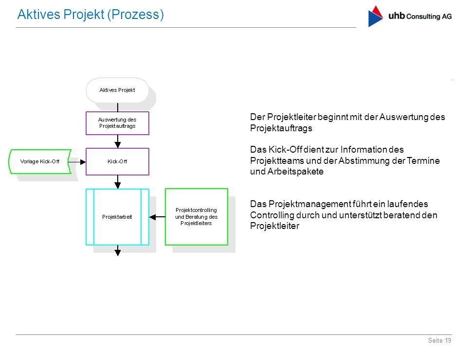 Seite 19 Aktives Projekt (Prozess) Der Projektleiter beginnt mit der Auswertung des Projektauftrags Das Kick-Off dient zur Information des Projektteam