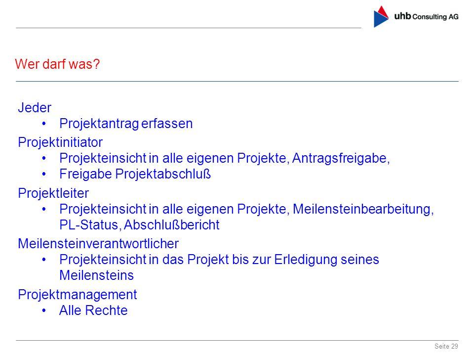 Wer darf was? Seite 29 Jeder Projektantrag erfassen Projektinitiator Projekteinsicht in alle eigenen Projekte, Antragsfreigabe, Freigabe Projektabschl