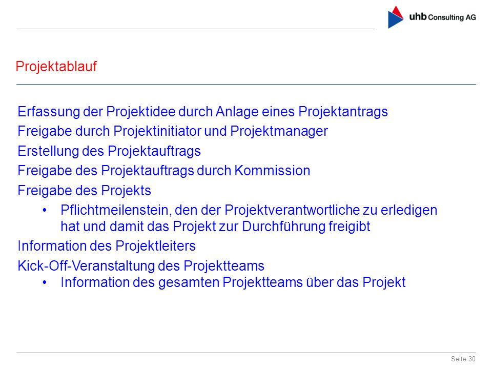 Projektablauf Seite 30 Erfassung der Projektidee durch Anlage eines Projektantrags Freigabe durch Projektinitiator und Projektmanager Erstellung des P