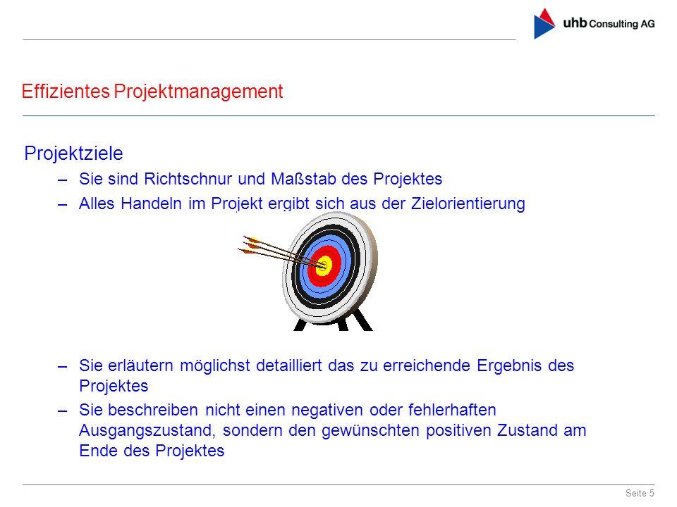 Effizientes Projektmanagement Seite 5 Projektziele –Sie sind Richtschnur und Maßstab des Projektes –Alles Handeln im Projekt ergibt sich aus der Zielo