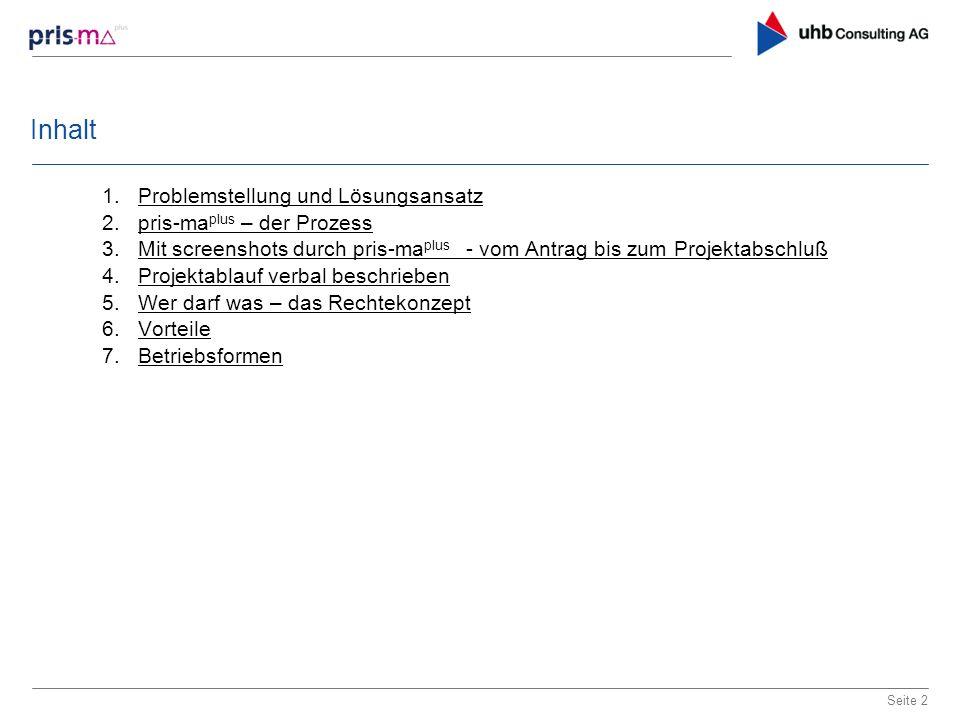 Inhalt 1.Problemstellung und LösungsansatzProblemstellung und Lösungsansatz 2.pris-ma plus – der Prozesspris-ma plus – der Prozess 3.Mit screenshots d
