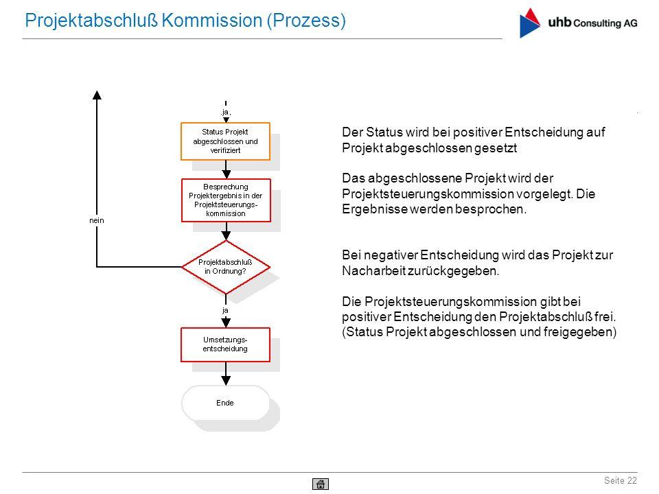Seite 22 Projektabschluß Kommission (Prozess) Der Status wird bei positiver Entscheidung auf Projekt abgeschlossen gesetzt Das abgeschlossene Projekt