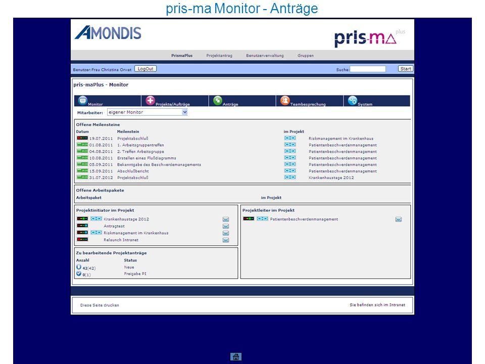 pris-ma Monitor - Anträge