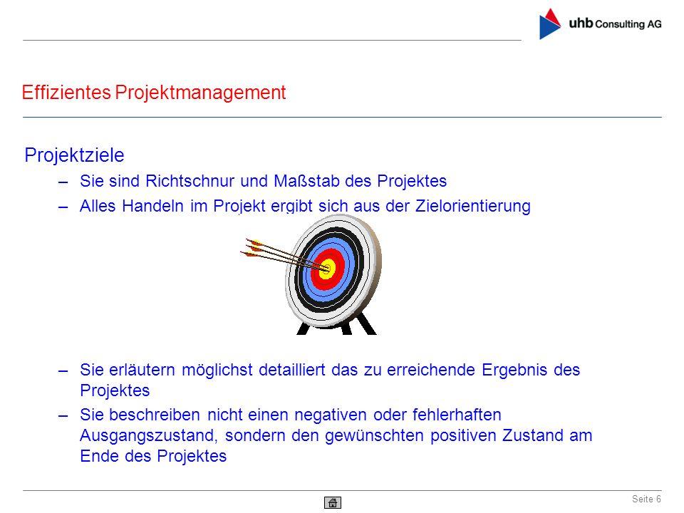 Effizientes Projektmanagement Seite 6 Projektziele –Sie sind Richtschnur und Maßstab des Projektes –Alles Handeln im Projekt ergibt sich aus der Zielo