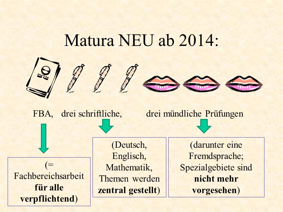 Matura NEU ab 2014: FBA, drei schriftliche, drei mündliche Prüfungen (= Fachbereichsarbeit für alle verpflichtend) (Deutsch, Englisch, Mathematik, The