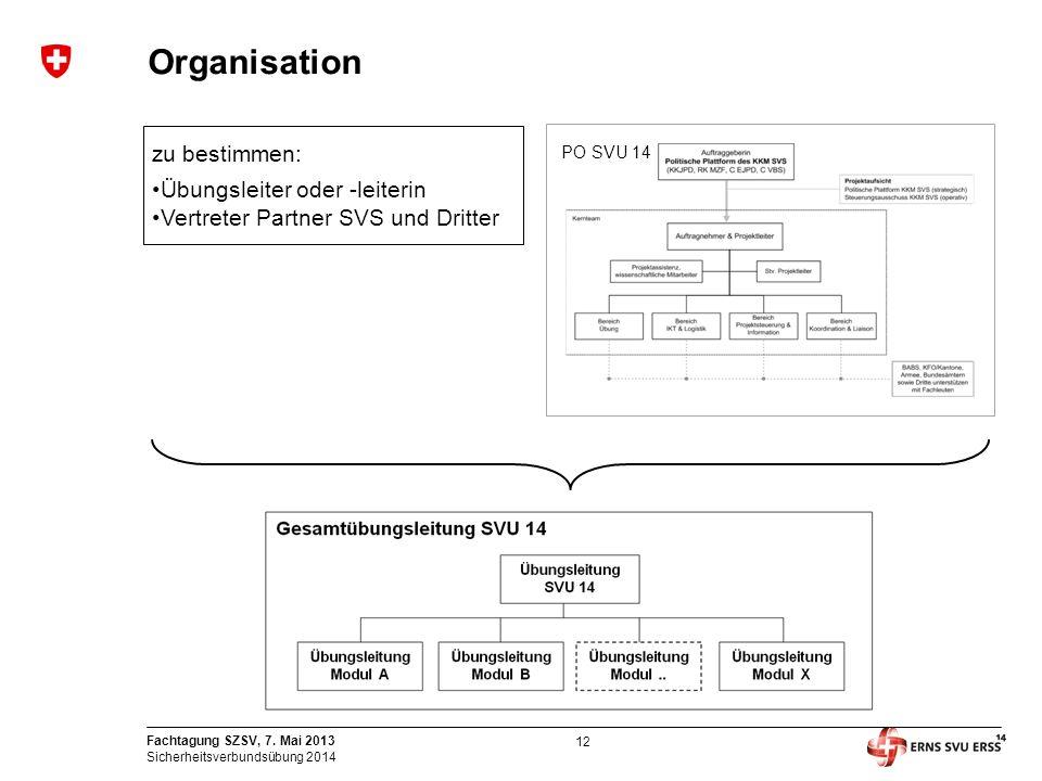 12 Fachtagung SZSV, 7. Mai 2013 Sicherheitsverbundsübung 2014 Organisation zu bestimmen: Übungsleiter oder -leiterin Vertreter Partner SVS und Dritter