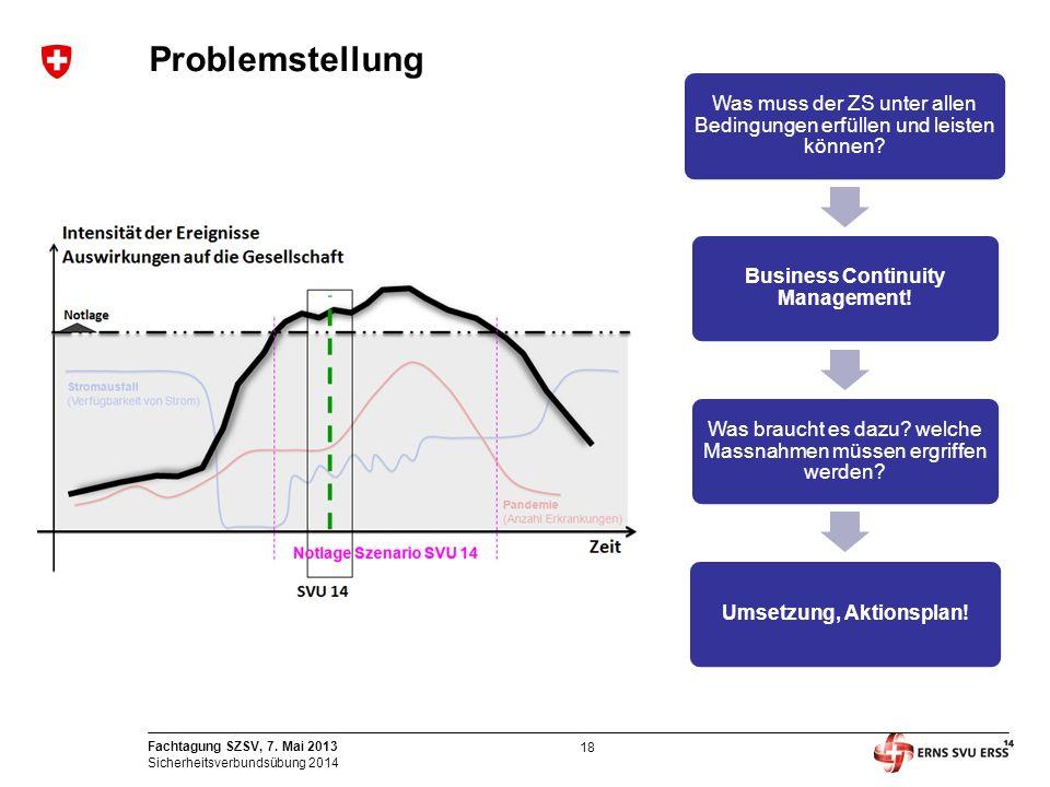 18 Fachtagung SZSV, 7. Mai 2013 Sicherheitsverbundsübung 2014 Problemstellung Was muss der ZS unter allen Bedingungen erfüllen und leisten können? Bus