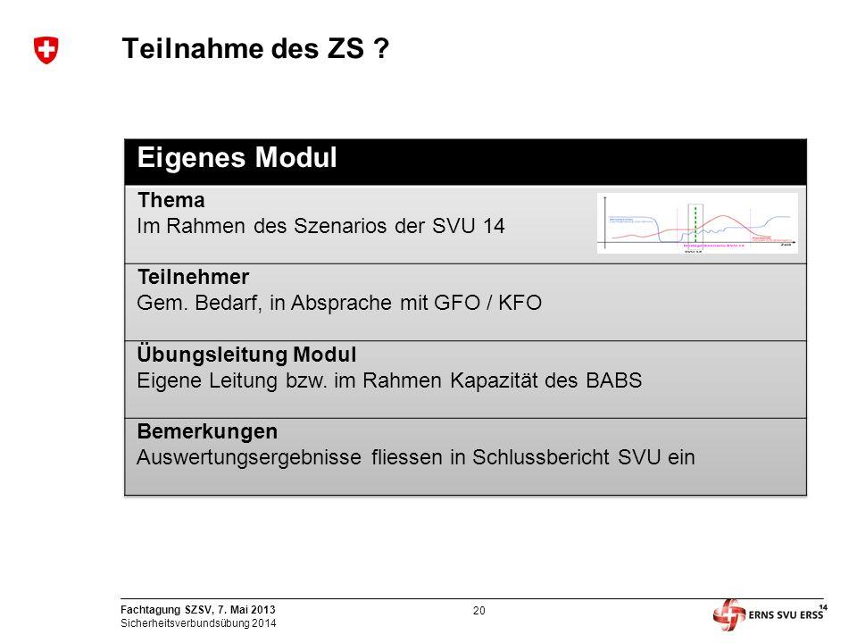 20 Fachtagung SZSV, 7. Mai 2013 Sicherheitsverbundsübung 2014 Teilnahme des ZS ?