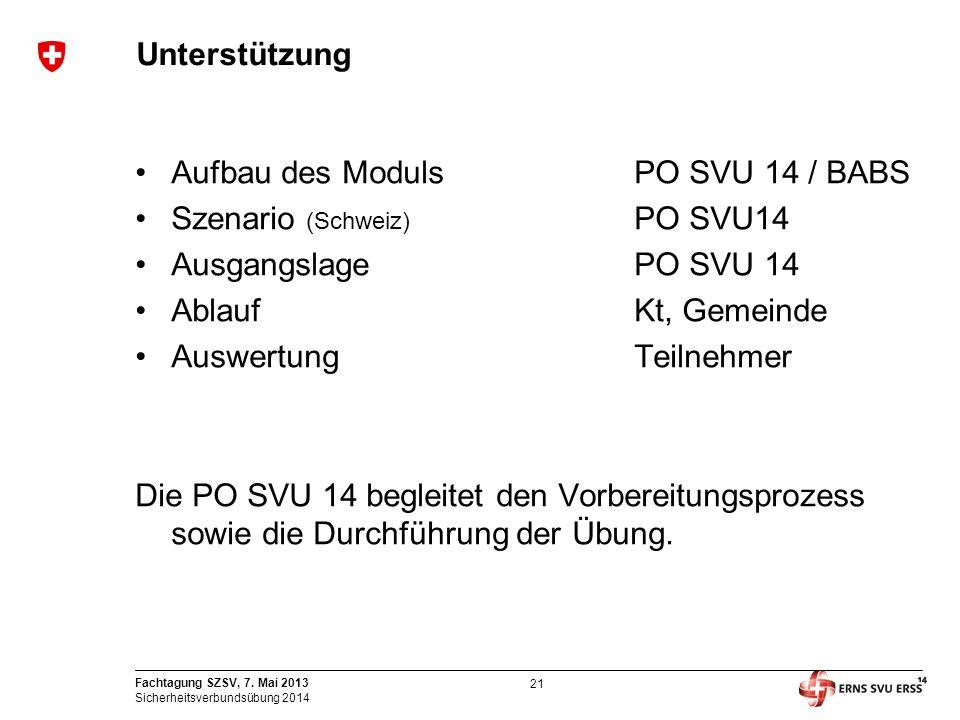 21 Fachtagung SZSV, 7. Mai 2013 Sicherheitsverbundsübung 2014 Unterstützung Aufbau des ModulsPO SVU 14 / BABS Szenario (Schweiz) PO SVU14 Ausgangslage