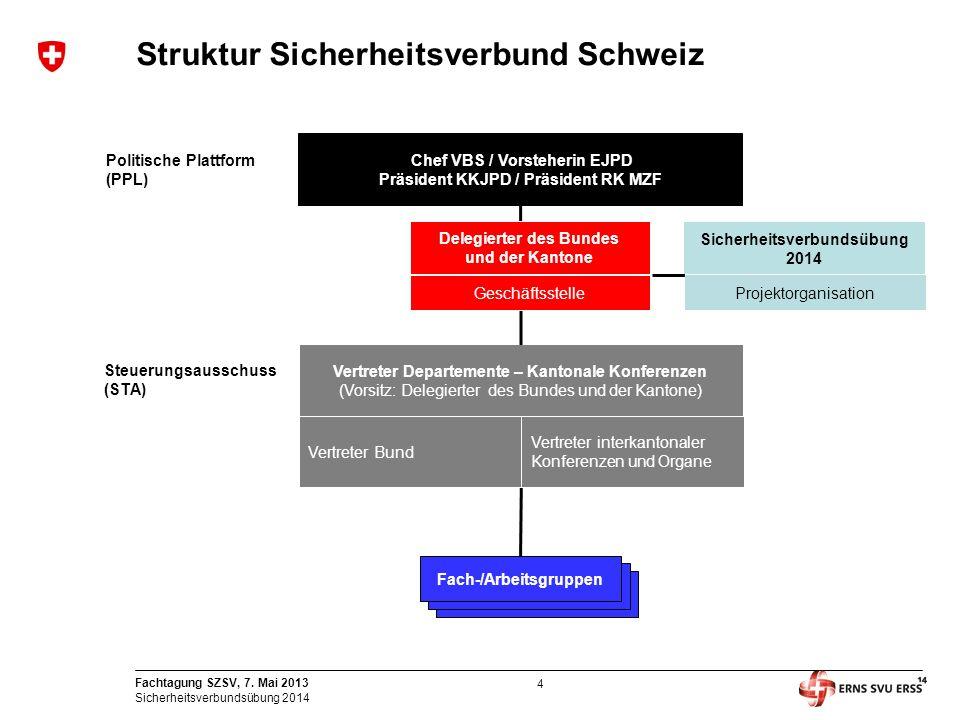 4 Fachtagung SZSV, 7. Mai 2013 Sicherheitsverbundsübung 2014 Struktur Sicherheitsverbund Schweiz Steuerungsausschuss (STA) Chef VBS / Vorsteherin EJPD