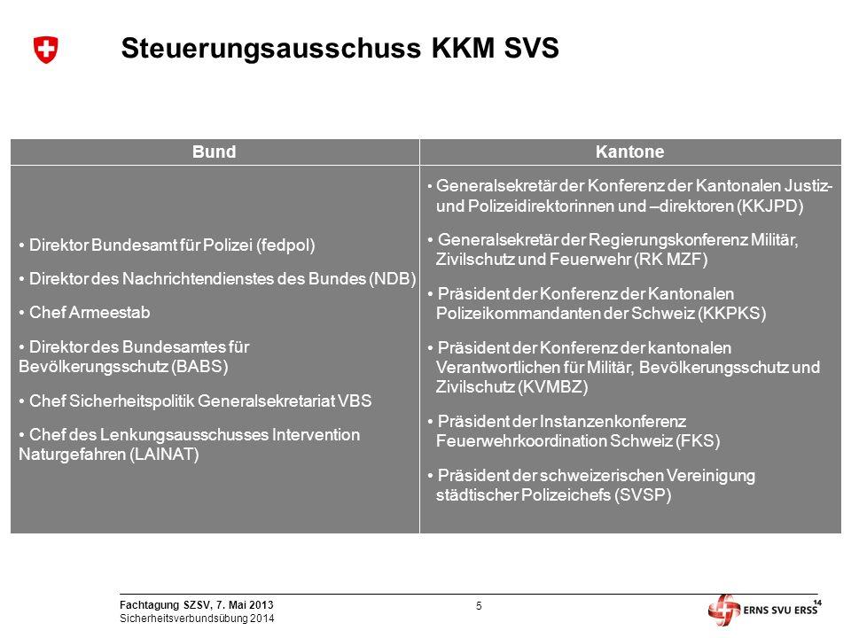 5 Fachtagung SZSV, 7.