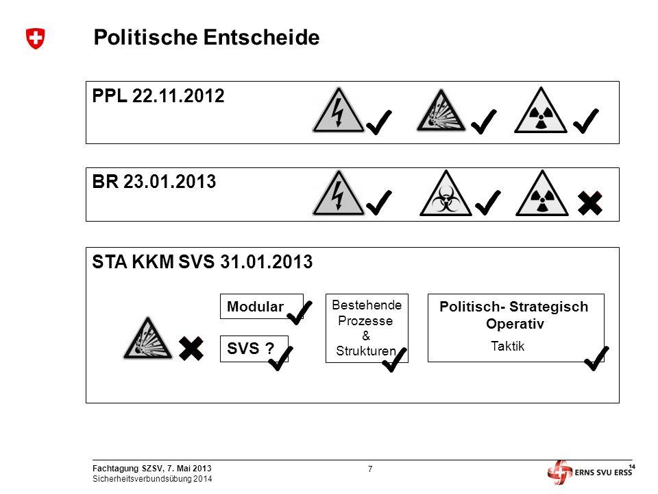 7 Fachtagung SZSV, 7. Mai 2013 Sicherheitsverbundsübung 2014 Politische Entscheide PPL 22.11.2012 SVS ? Bestehende Prozesse & Strukturen Modular Polit