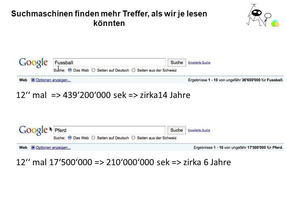 Suchmaschinen finden mehr Treffer, als wir je lesen könnten 12 mal => 439200000 sek => zirka14 Jahre 12 mal 17500000 => 210000000 sek => zirka 6 Jahre