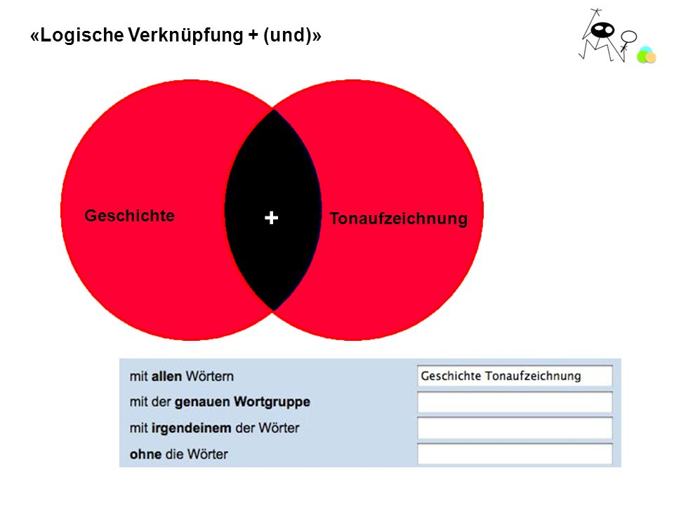 «Logische Verknüpfung + (und)» + Geschichte Tonaufzeichnung