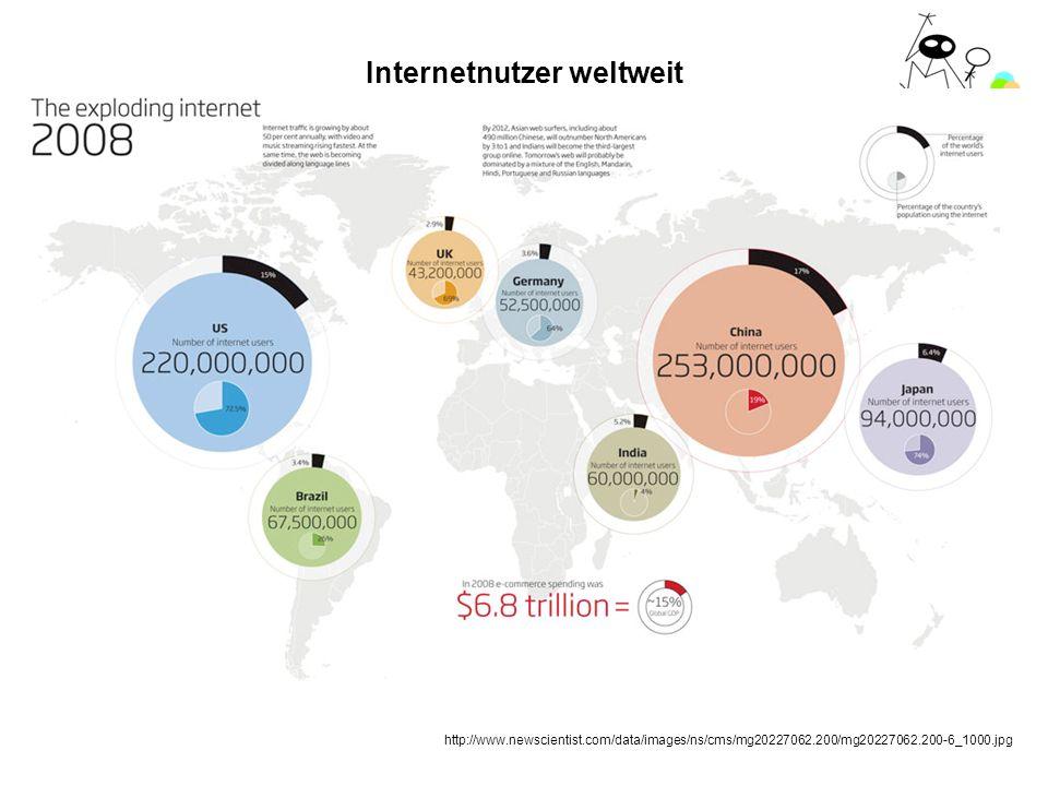 Inhalte im Internet 100000000000 Websites (100 Milliarden) 1000000000000000 A4 (1Billiarde) 100000 km Höhe 1000000 x
