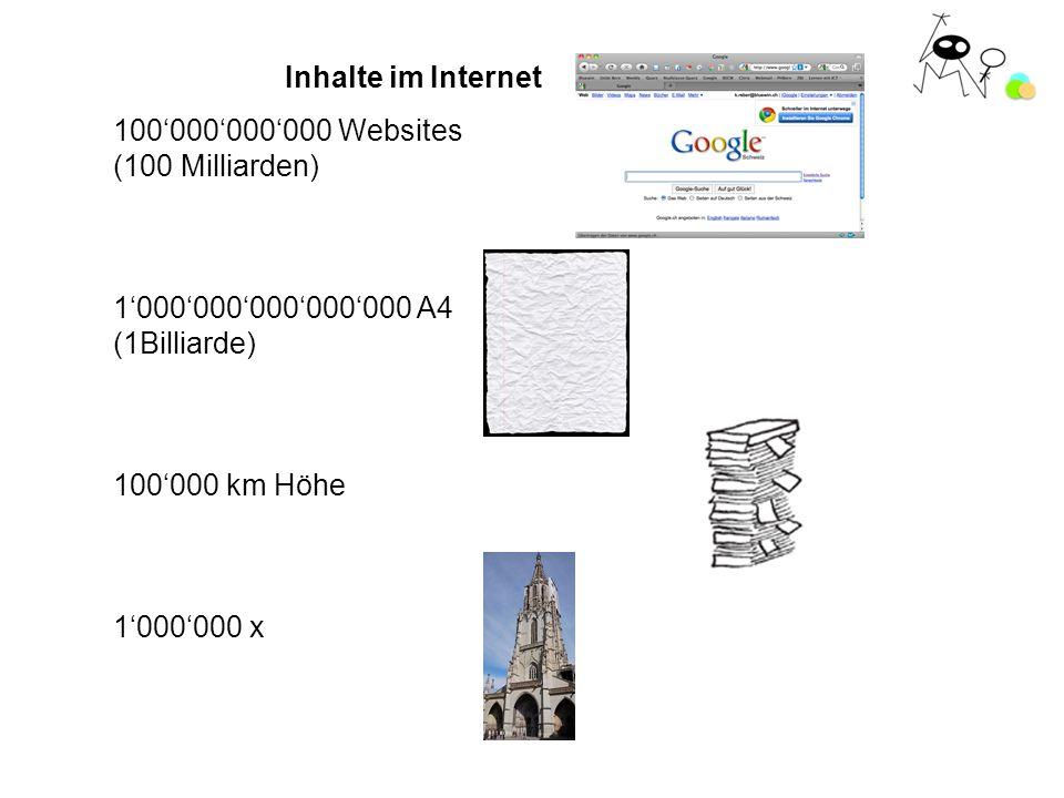 Suchmaschinen finden mehr Treffer, als wir je lesen könnten 12 mal 366000000 => 439200000 Sek.