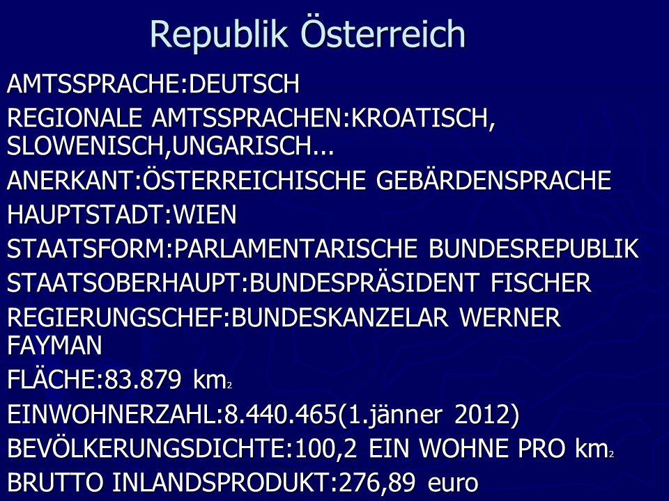BRUTTO INLANDSPRODUKT PRO EINWOHNER:32.800 euro WÄHRUNG:EURO 1 EURO=100 CENTS NATIONALHYMNE:LAND DER BERGE,LAND AM STROMT NATIONALFEIERTAG:26.october TELEFONVORWAHL:+43 HÖCHSTE BERG:GROßLOCKNER(3.798m) WICHTIGSTE FLUSS: DIE DONAU
