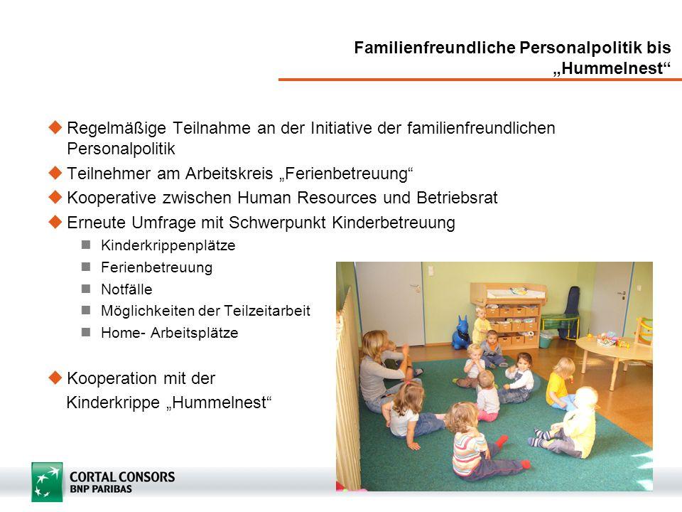Familienfreundliche Personalpolitik bis Hummelnest Regelmäßige Teilnahme an der Initiative der familienfreundlichen Personalpolitik Teilnehmer am Arbe