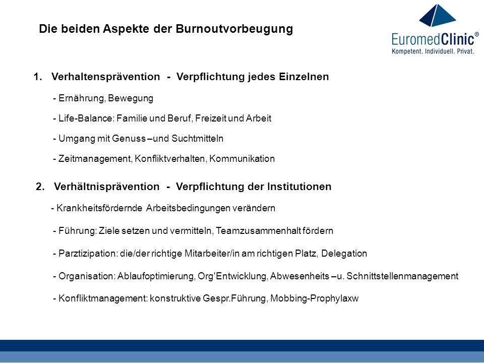 Die beiden Aspekte der Burnoutvorbeugung 2. Verhältnisprävention - Verpflichtung der Institutionen 1. Verhaltensprävention - Verpflichtung jedes Einze