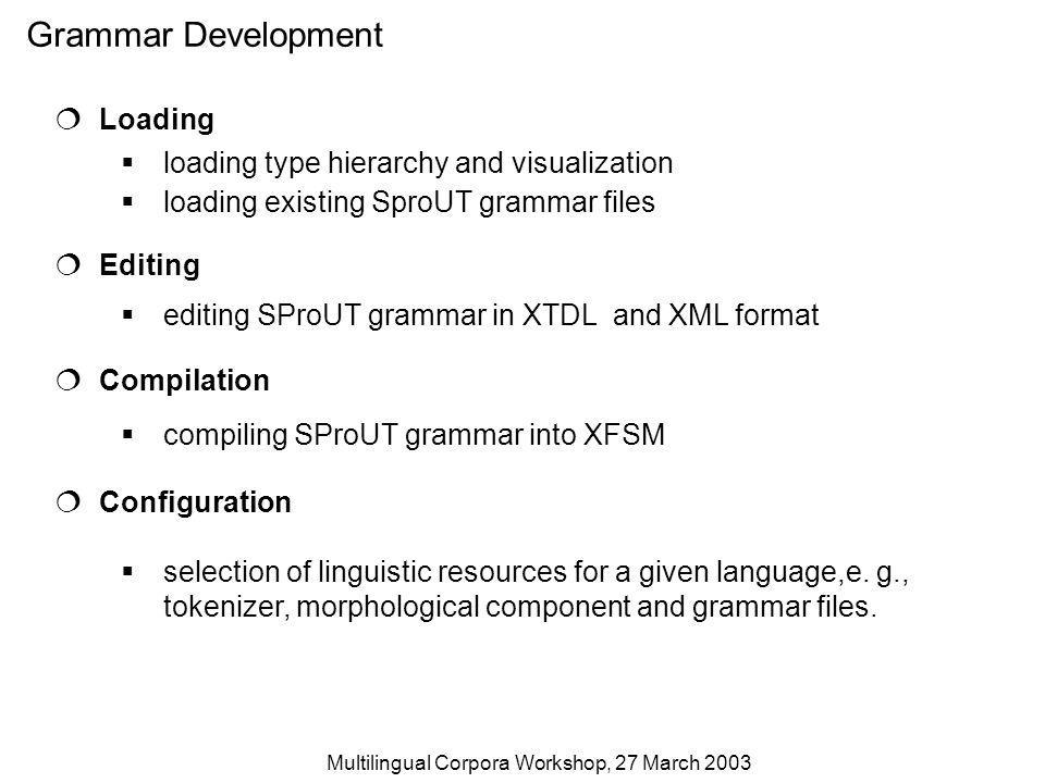 Multilingual Corpora Workshop, 27 March 2003 Grammar Development Loading loading type hierarchy and visualization loading existing SproUT grammar files Editing editing SProUT grammar in XTDL and XML format Compilation compiling SProUT grammar into XFSM Configuration selection of linguistic resources for a given language,e.