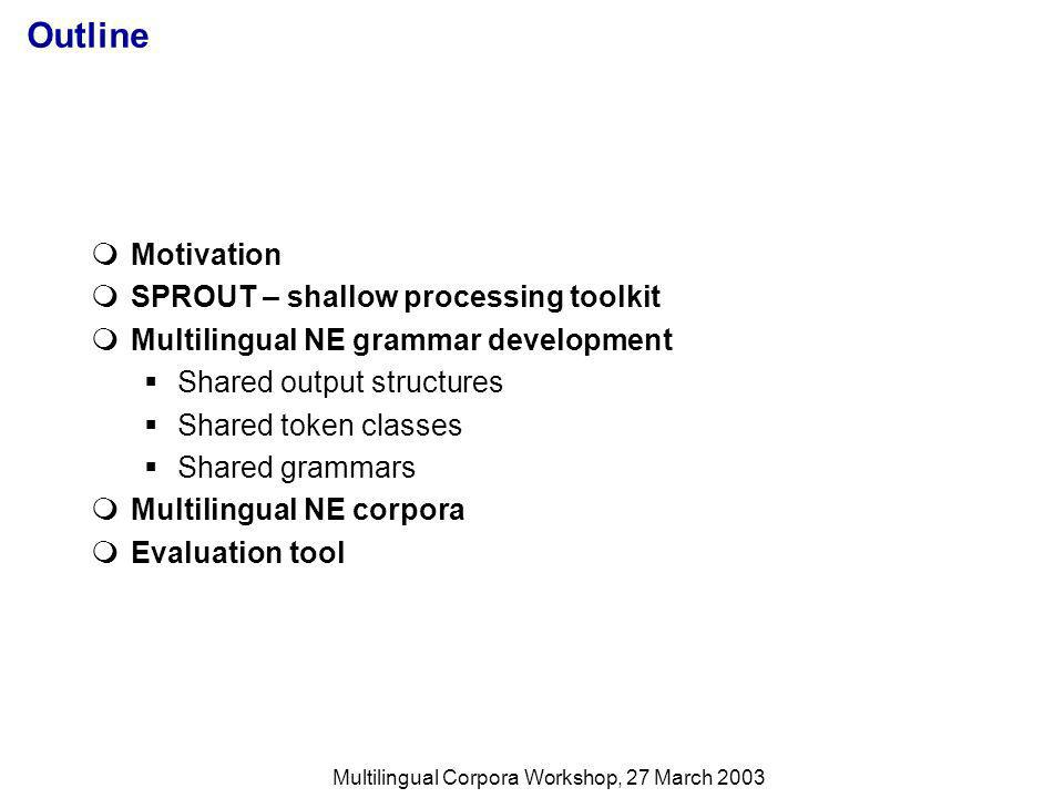 Multilingual Corpora Workshop, 27 March 2003 Outline Motivation SPROUT – shallow processing toolkit Multilingual NE grammar development Shared output structures Shared token classes Shared grammars Multilingual NE corpora Evaluation tool