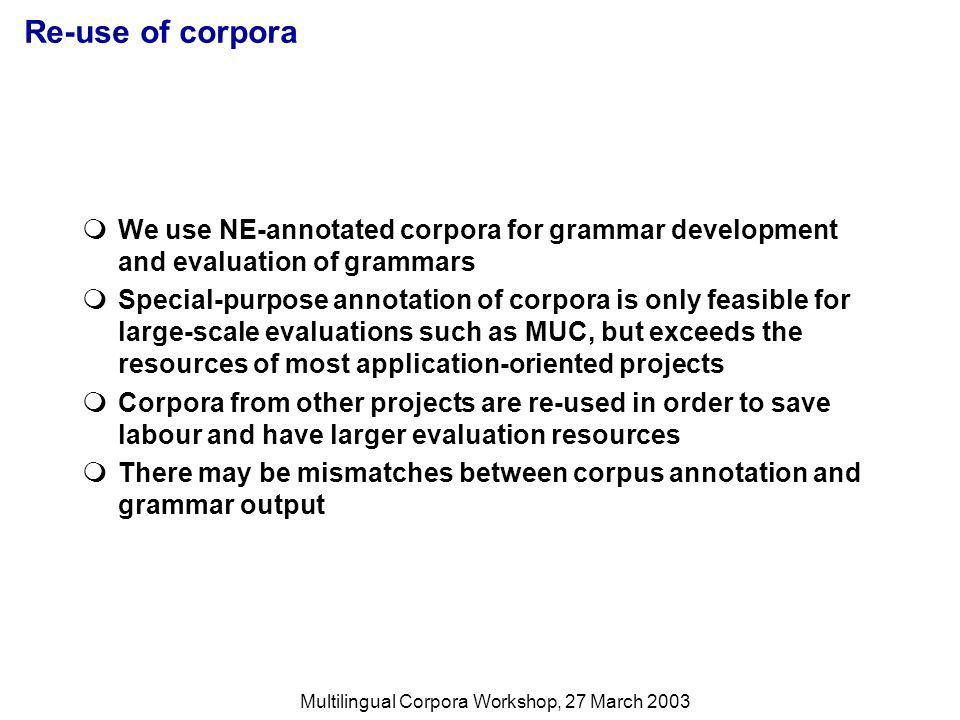 Multilingual Corpora Workshop, 27 March 2003 Re-use of corpora We use NE-annotated corpora for grammar development and evaluation of grammars Special-purpose annotation of corpora is only feasible for large-scale evaluations such as MUC, but exceeds the resources of most application-oriented projects Corpora from other projects are re-used in order to save labour and have larger evaluation resources There may be mismatches between corpus annotation and grammar output