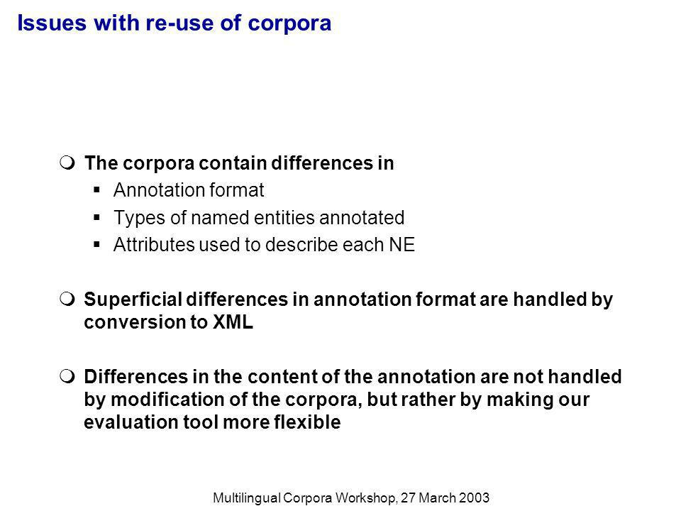Multilingual Corpora Workshop, 27 March 2003 Issues with re-use of corpora The corpora contain differences in Annotation format Types of named entities annotated Attributes used to describe each NE Superficial differences in annotation format are handled by conversion to XML Differences in the content of the annotation are not handled by modification of the corpora, but rather by making our evaluation tool more flexible