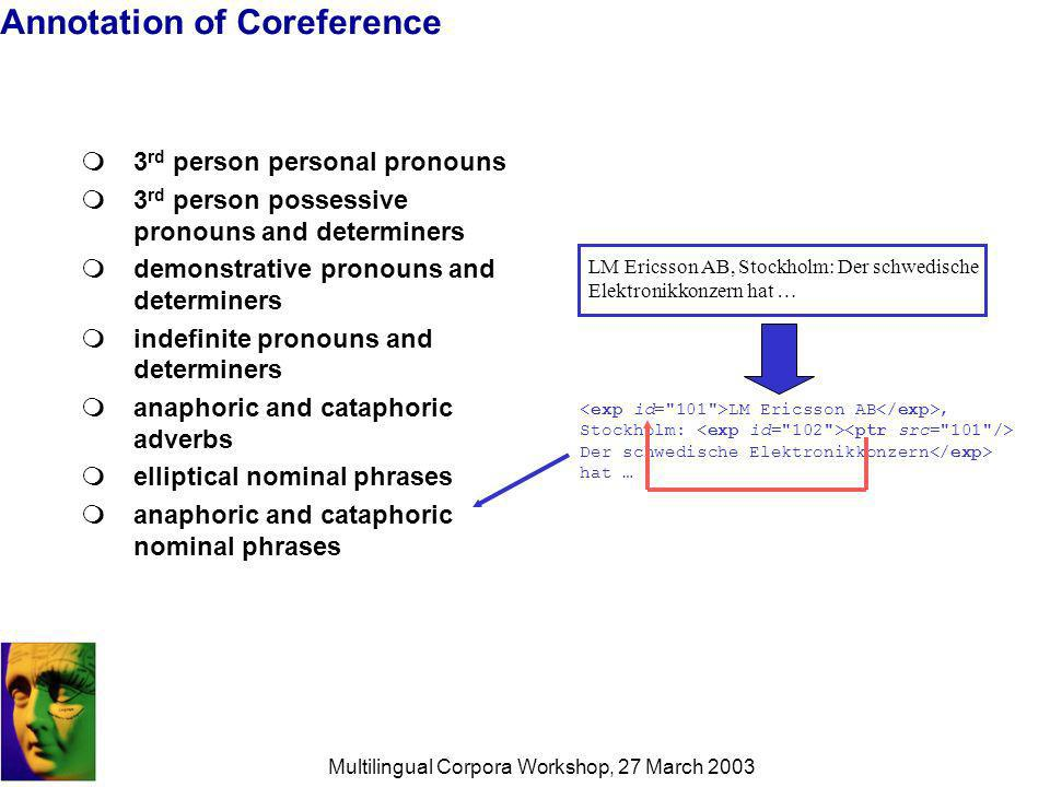 Multilingual Corpora Workshop, 27 March 2003 Annotation of Coreference 3 rd person personal pronouns 3 rd person possessive pronouns and determiners demonstrative pronouns and determiners indefinite pronouns and determiners anaphoric and cataphoric adverbs elliptical nominal phrases anaphoric and cataphoric nominal phrases LM Ericsson AB, Stockholm: Der schwedische Elektronikkonzern hat … LM Ericsson AB, Stockholm: Der schwedische Elektronikkonzern hat …