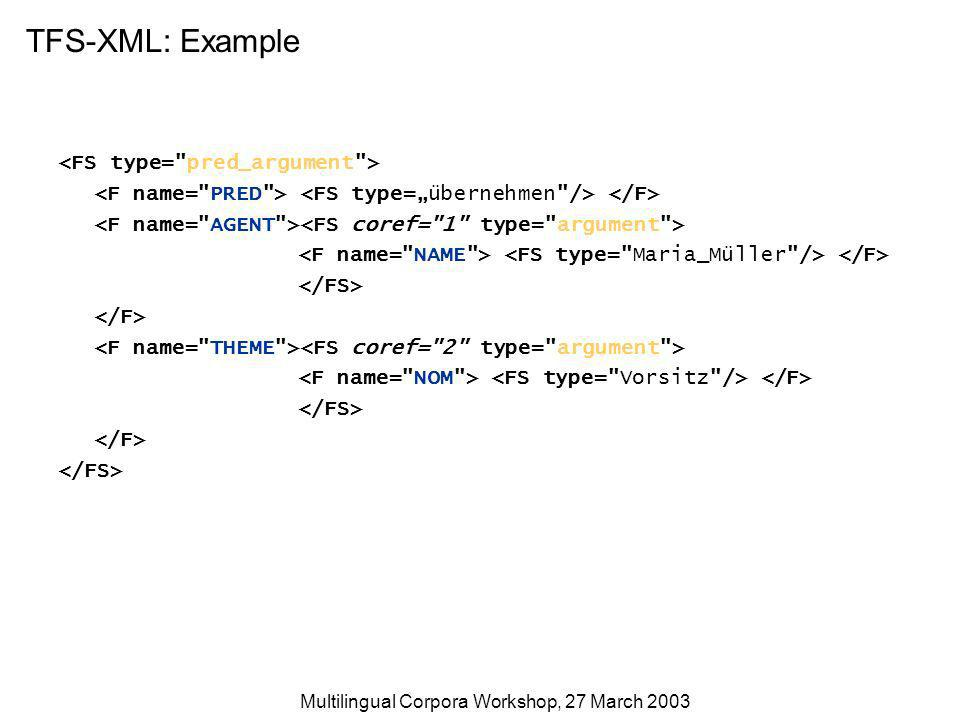 Multilingual Corpora Workshop, 27 March 2003 TFS-XML: Example