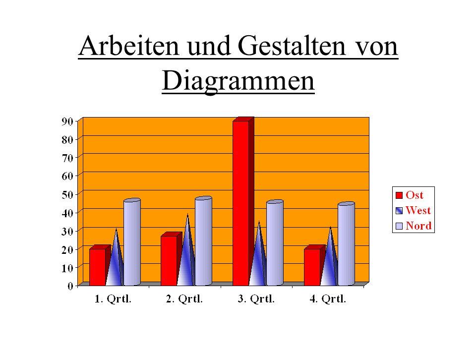 Grafik auswahlen Gruppierung aufheben (Rechte Maustaste) Die Bestandteile makieren und