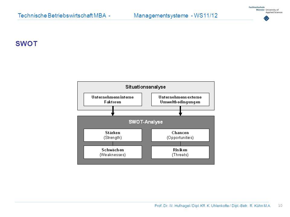 10 Prof. Dr. W. Hufnagel / Dipl. Kff. K. Uhlenkotte / Dipl.-Betr. R. Kühn M.A. Technische Betriebswirtschaft MBA - Managementsysteme - WS11/12 SWOT