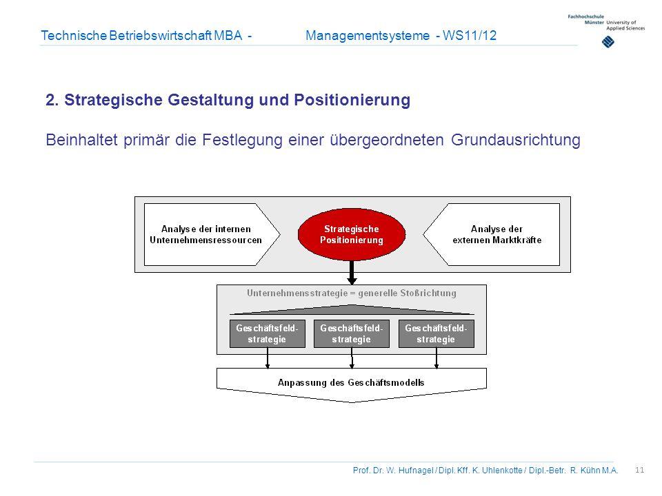 11 Prof. Dr. W. Hufnagel / Dipl. Kff. K. Uhlenkotte / Dipl.-Betr. R. Kühn M.A. Technische Betriebswirtschaft MBA - Managementsysteme - WS11/12 2. Stra