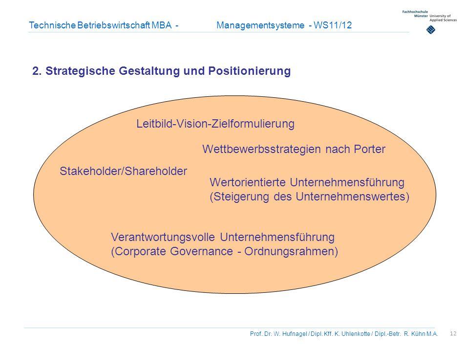 12 Prof. Dr. W. Hufnagel / Dipl. Kff. K. Uhlenkotte / Dipl.-Betr. R. Kühn M.A. Technische Betriebswirtschaft MBA - Managementsysteme - WS11/12 2. Stra