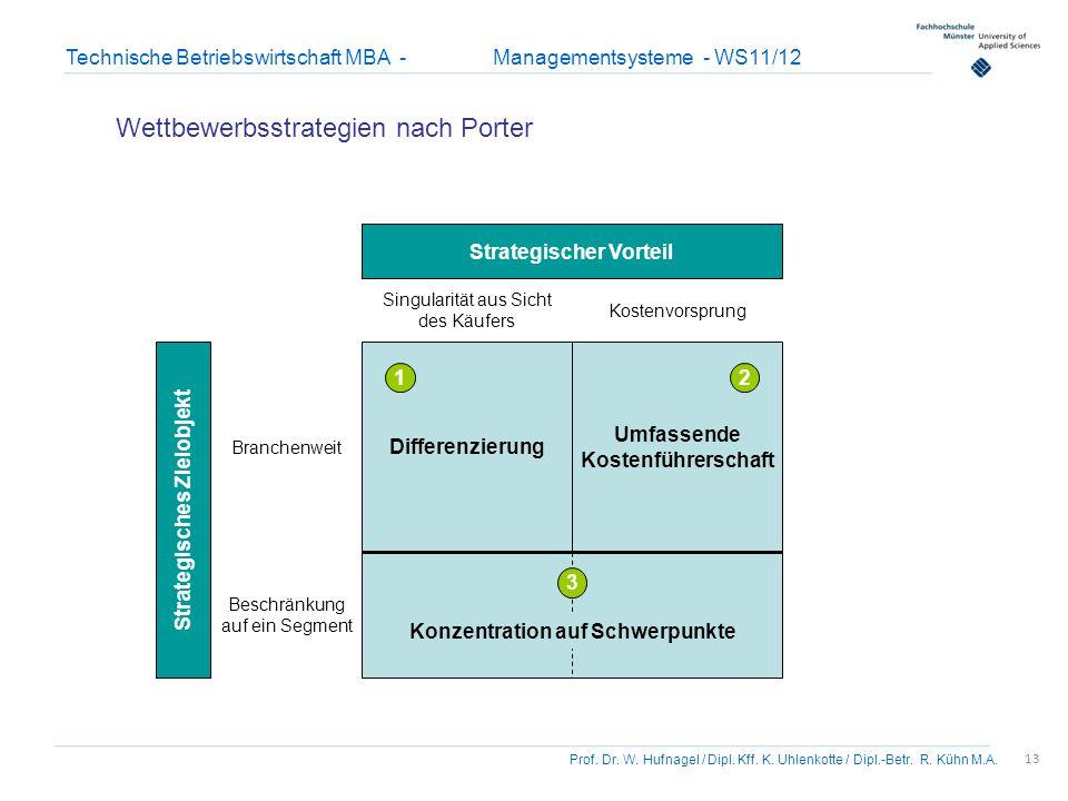13 Prof. Dr. W. Hufnagel / Dipl. Kff. K. Uhlenkotte / Dipl.-Betr. R. Kühn M.A. Technische Betriebswirtschaft MBA - Managementsysteme - WS11/12 Differe