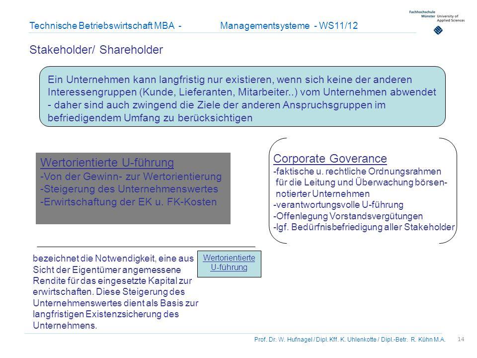 14 Prof. Dr. W. Hufnagel / Dipl. Kff. K. Uhlenkotte / Dipl.-Betr. R. Kühn M.A. Technische Betriebswirtschaft MBA - Managementsysteme - WS11/12 Stakeho