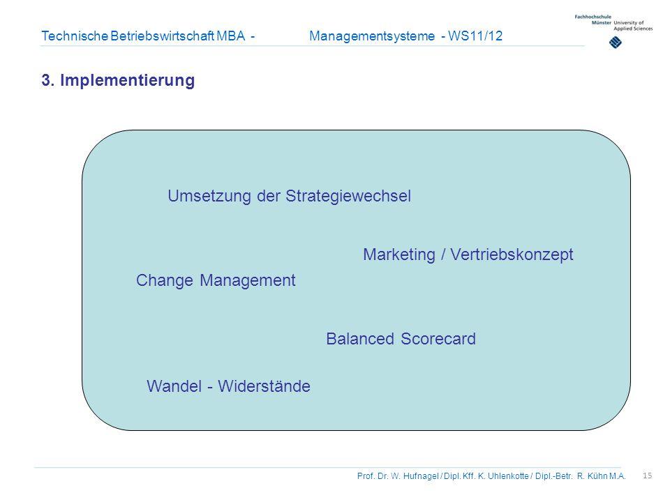 15 Prof. Dr. W. Hufnagel / Dipl. Kff. K. Uhlenkotte / Dipl.-Betr. R. Kühn M.A. Technische Betriebswirtschaft MBA - Managementsysteme - WS11/12 3. Impl