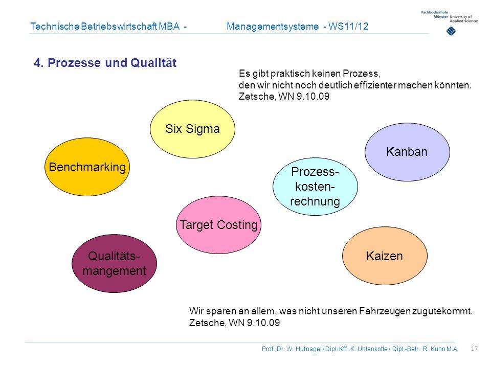 17 Prof. Dr. W. Hufnagel / Dipl. Kff. K. Uhlenkotte / Dipl.-Betr. R. Kühn M.A. Technische Betriebswirtschaft MBA - Managementsysteme - WS11/12 4. Proz