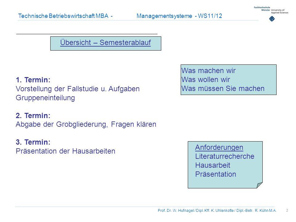 2 Prof. Dr. W. Hufnagel / Dipl. Kff. K. Uhlenkotte / Dipl.-Betr. R. Kühn M.A. Technische Betriebswirtschaft MBA - Managementsysteme - WS11/12 Was mach