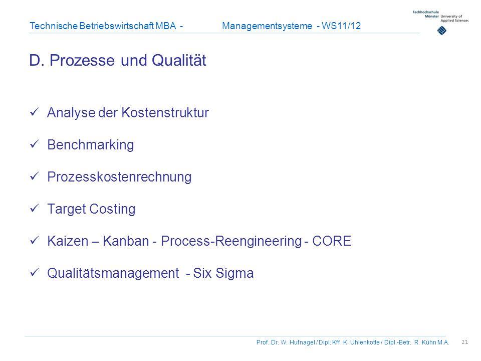 21 Prof. Dr. W. Hufnagel / Dipl. Kff. K. Uhlenkotte / Dipl.-Betr. R. Kühn M.A. Technische Betriebswirtschaft MBA - Managementsysteme - WS11/12 D. Proz