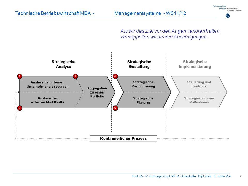 4 Prof. Dr. W. Hufnagel / Dipl. Kff. K. Uhlenkotte / Dipl.-Betr. R. Kühn M.A. Technische Betriebswirtschaft MBA - Managementsysteme - WS11/12 Als wir