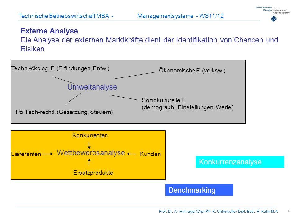 6 Prof. Dr. W. Hufnagel / Dipl. Kff. K. Uhlenkotte / Dipl.-Betr. R. Kühn M.A. Technische Betriebswirtschaft MBA - Managementsysteme - WS11/12 Externe