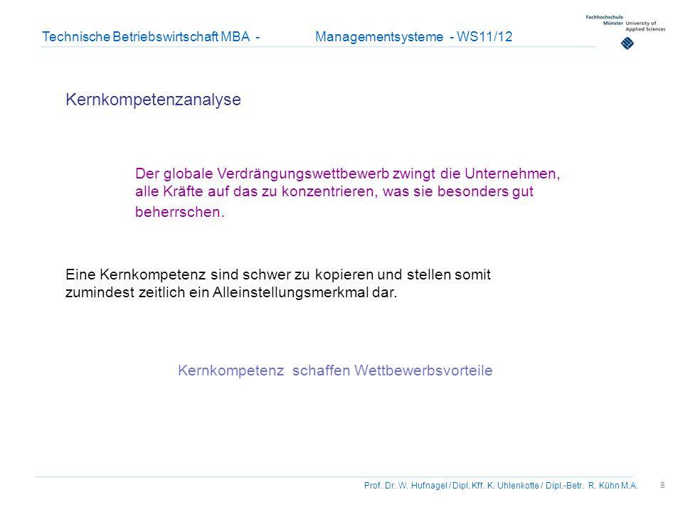 8 Prof. Dr. W. Hufnagel / Dipl. Kff. K. Uhlenkotte / Dipl.-Betr. R. Kühn M.A. Technische Betriebswirtschaft MBA - Managementsysteme - WS11/12 Kernkomp
