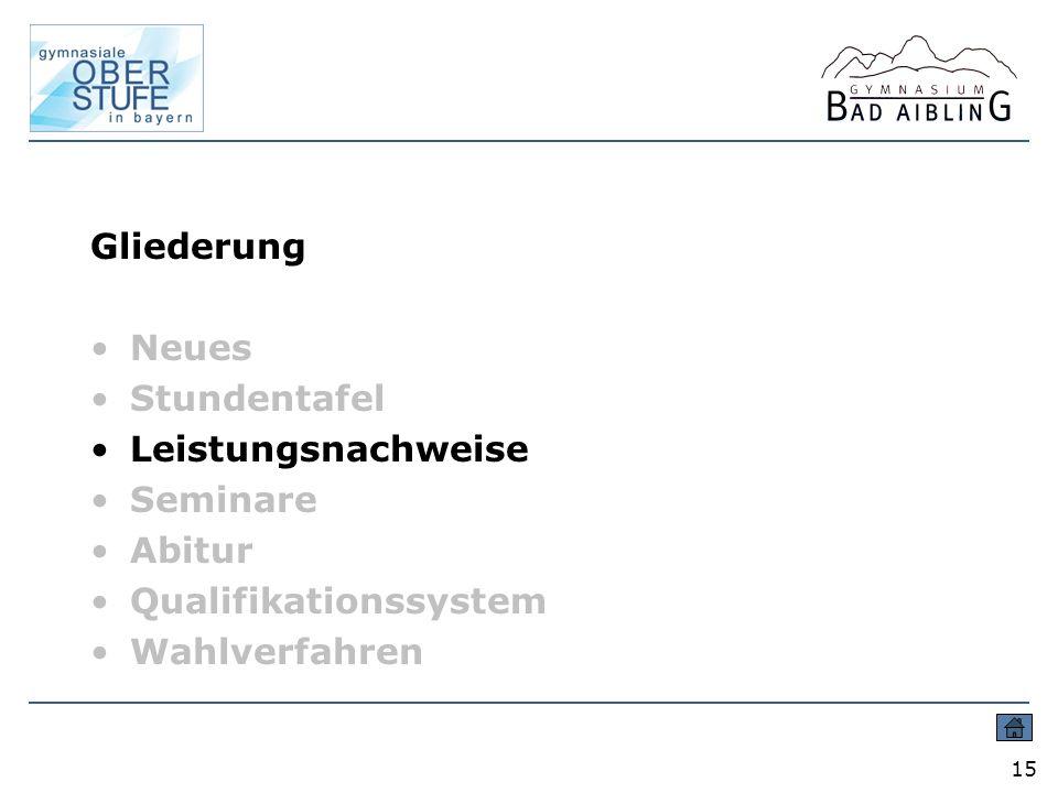 15 Gliederung Neues Stundentafel Leistungsnachweise Seminare Abitur Qualifikationssystem Wahlverfahren