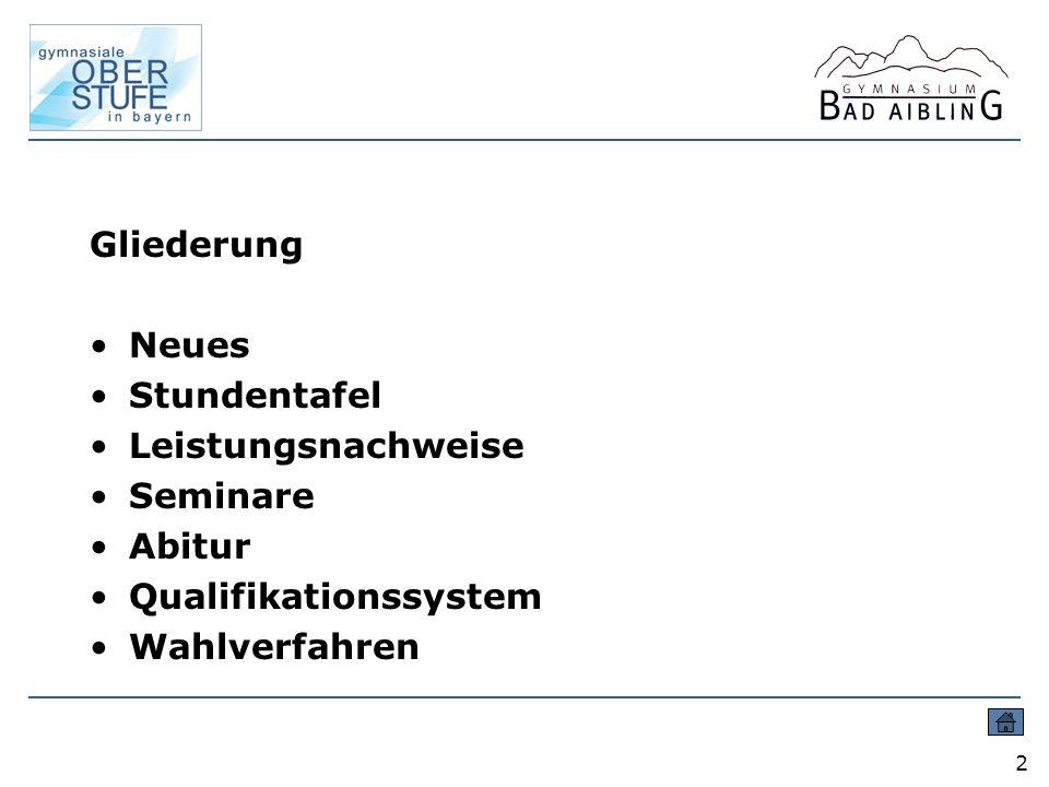 2 Gliederung Neues Stundentafel Leistungsnachweise Seminare Abitur Qualifikationssystem Wahlverfahren
