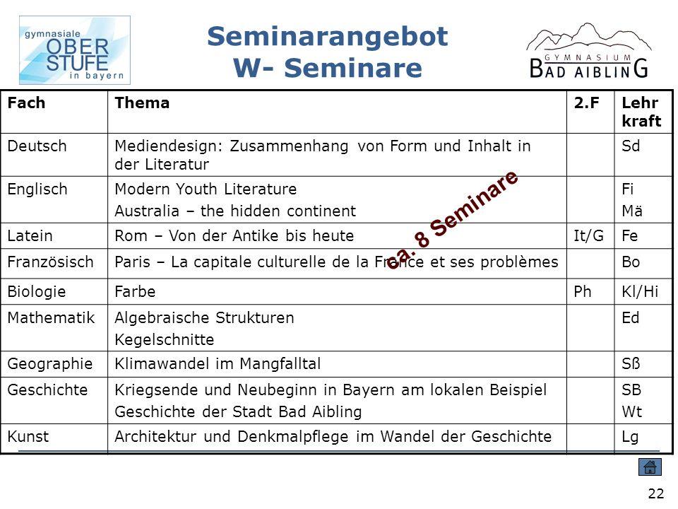 Seminarangebot W- Seminare 22 FachThema2.FLehr kraft DeutschMediendesign: Zusammenhang von Form und Inhalt in der Literatur Sd EnglischModern Youth Li