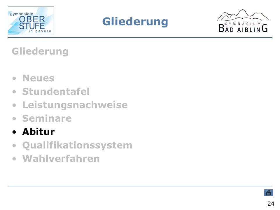 Gliederung 24 Gliederung Neues Stundentafel Leistungsnachweise Seminare Abitur Qualifikationssystem Wahlverfahren
