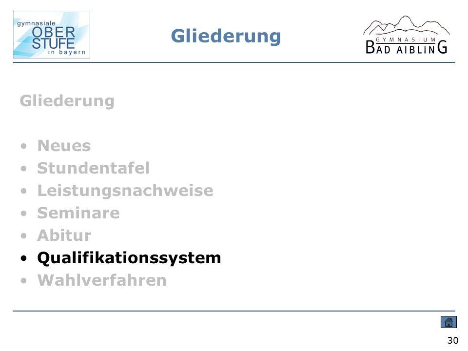 Gliederung 30 Gliederung Neues Stundentafel Leistungsnachweise Seminare Abitur Qualifikationssystem Wahlverfahren
