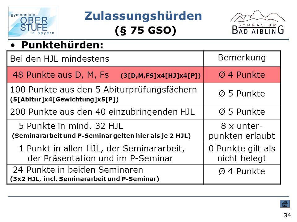 Zulassungshürden (§ 75 GSO) 34 Punktehürden: Bei den HJL mindestens Bemerkung 48 Punkte aus D, M, Fs (3[D,M,FS]x4[HJ]x4[P]) Ø 4 Punkte 100 Punkte aus
