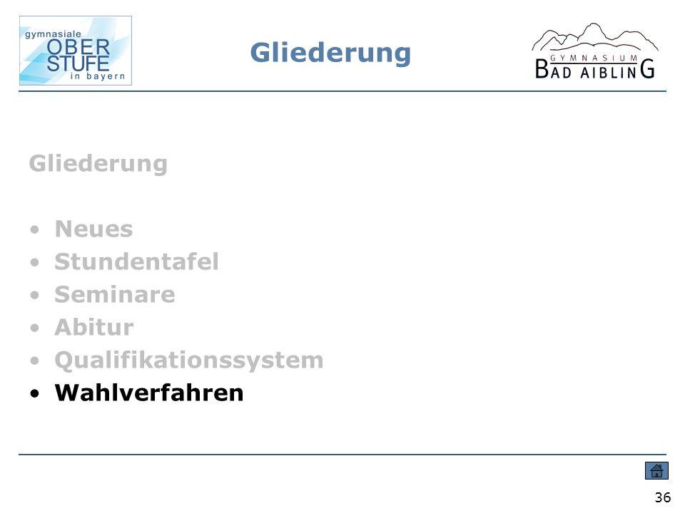 Gliederung 36 Gliederung Neues Stundentafel Seminare Abitur Qualifikationssystem Wahlverfahren