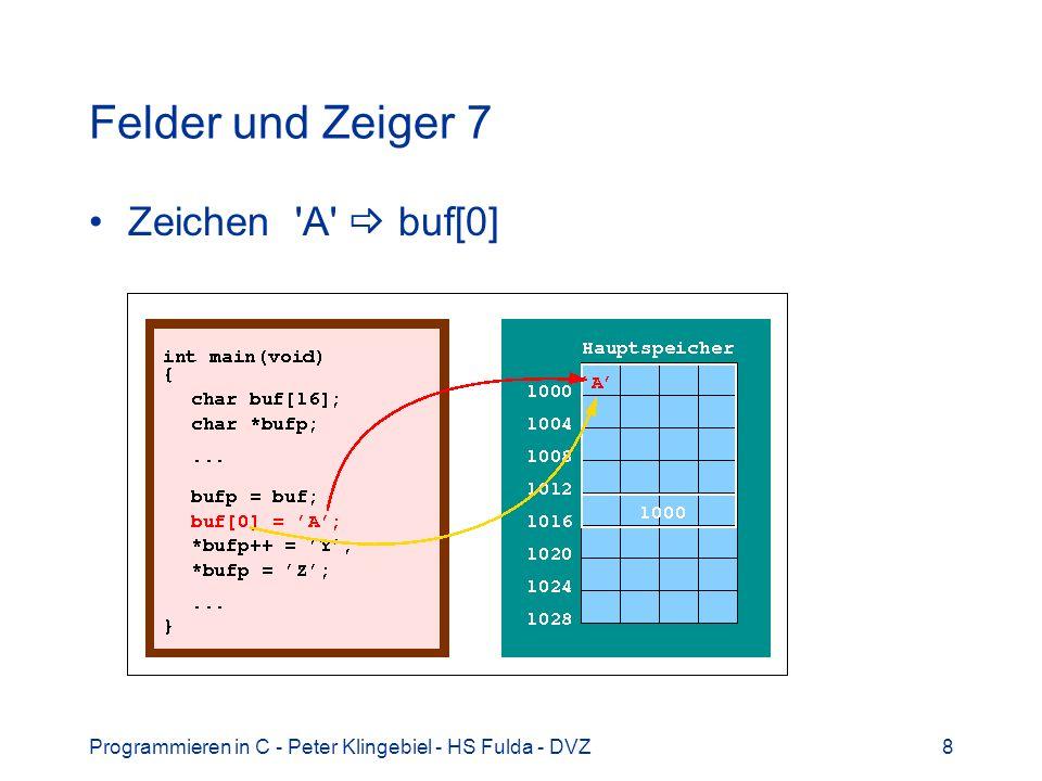 Programmieren in C - Peter Klingebiel - HS Fulda - DVZ8 Felder und Zeiger 7 Zeichen A buf[0]